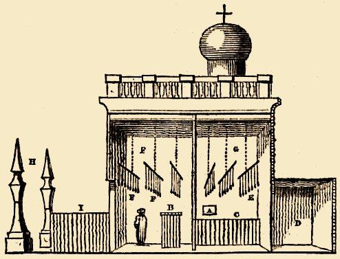 в храме Гроба Господня в