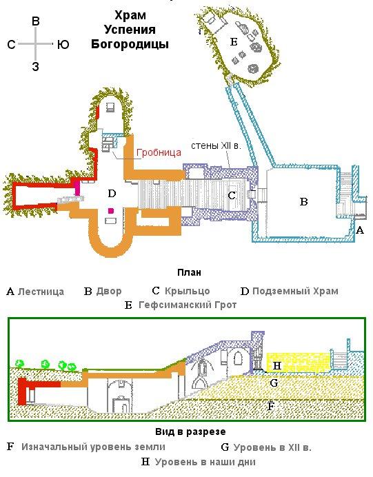 Схема храма Успения Богородицы